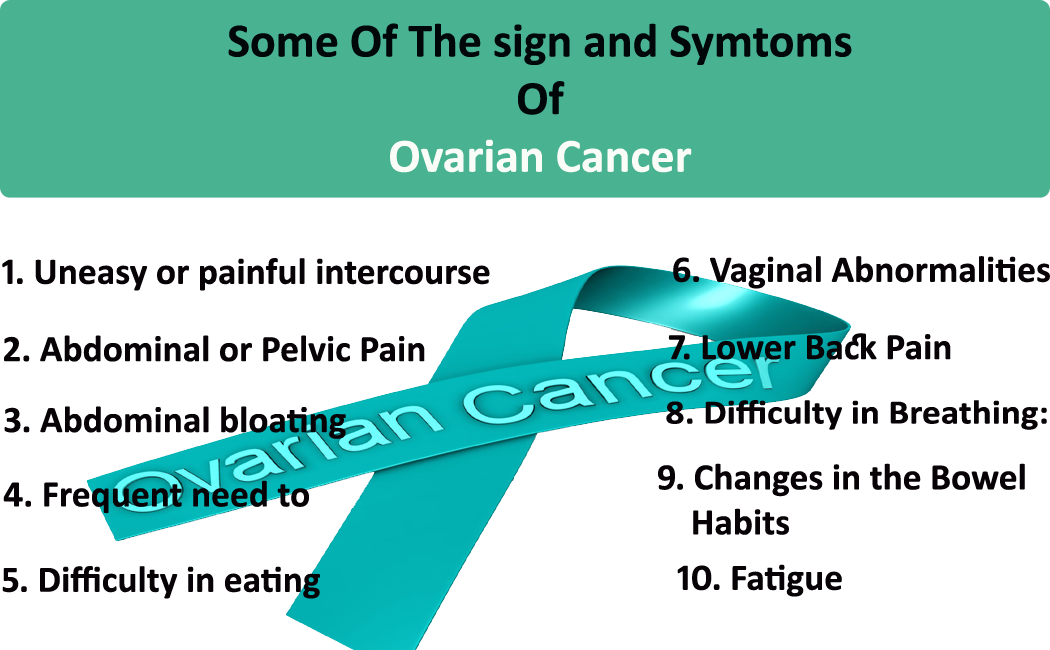 10 Ovarian Cancer Warning Signs You Should Never Ignore